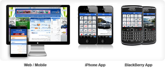 ContactCars.com Website